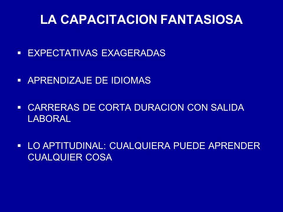 LA CAPACITACION FANTASIOSA EXPECTATIVAS EXAGERADAS APRENDIZAJE DE IDIOMAS CARRERAS DE CORTA DURACION CON SALIDA LABORAL LO APTITUDINAL: CUALQUIERA PUE