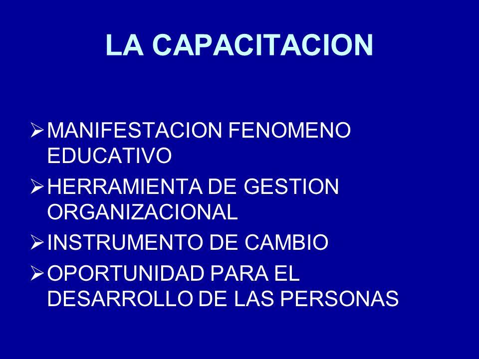 LA CAPACITACION MANIFESTACION FENOMENO EDUCATIVO HERRAMIENTA DE GESTION ORGANIZACIONAL INSTRUMENTO DE CAMBIO OPORTUNIDAD PARA EL DESARROLLO DE LAS PER