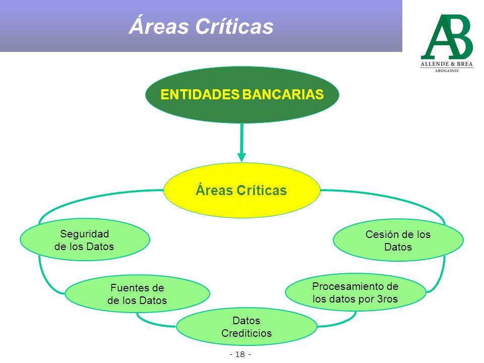 - 17 - SEGURIDAD DE LOS DATOS ENTIDADES BANCARIAS Acceso interno ¿Quién tiene acceso.