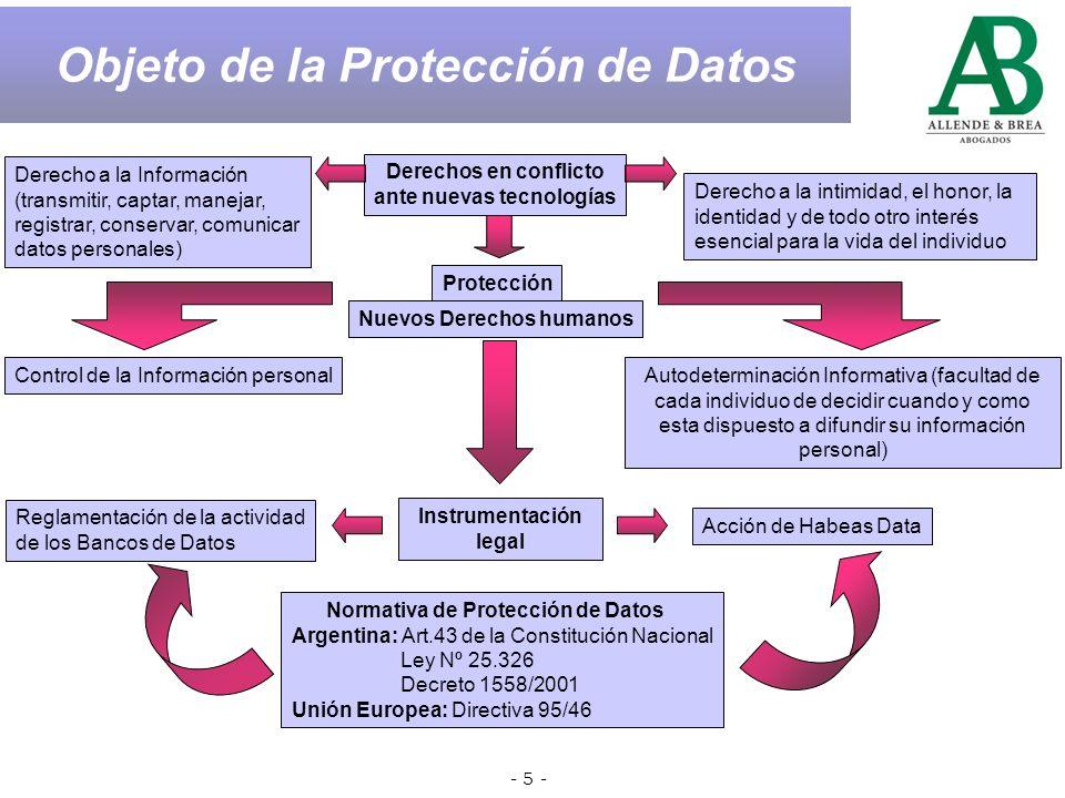 - 5 - Objeto de la Protección de Datos Derechos en conflicto ante nuevas tecnologías Derecho a la Información (transmitir, captar, manejar, registrar, conservar, comunicar datos personales) Derecho a la intimidad, el honor, la identidad y de todo otro interés esencial para la vida del individuo Protección Nuevos Derechos humanos Control de la Información personalAutodeterminación Informativa (facultad de cada individuo de decidir cuando y como esta dispuesto a difundir su información personal) Reglamentación de la actividad de los Bancos de Datos Acción de Habeas Data Normativa de Protección de Datos Argentina: Art.43 de la Constitución Nacional Ley Nº 25.326 Decreto 1558/2001 Unión Europea: Directiva 95/46 Instrumentación legal