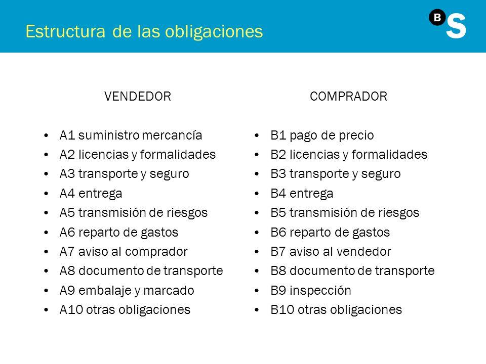 Estructura de las obligaciones VENDEDOR A1 suministro mercancía A2 licencias y formalidades A3 transporte y seguro A4 entrega A5 transmisión de riesgo
