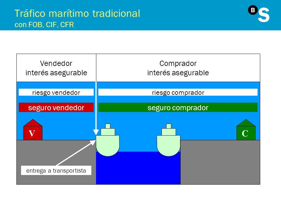 Tráfico marítimo tradicional con FOB, CIF, CFR VC Vendedor interés asegurable Comprador interés asegurable riesgo vendedorriesgo comprador seguro comp