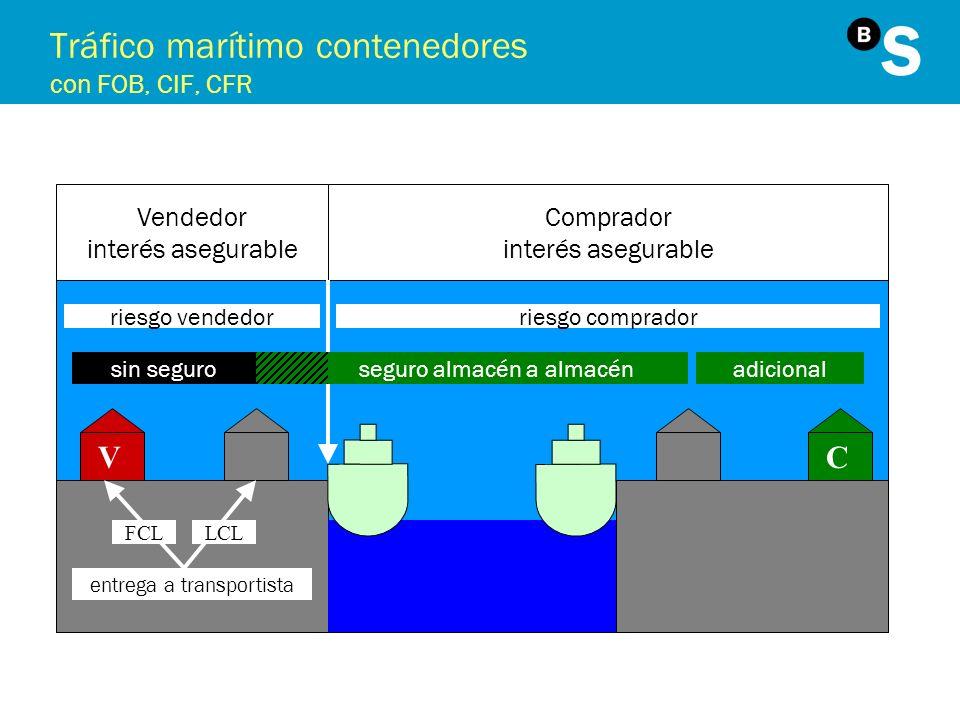 Tráfico marítimo contenedores con FOB, CIF, CFR VC Vendedor interés asegurable Comprador interés asegurable riesgo vendedorriesgo comprador seguro alm