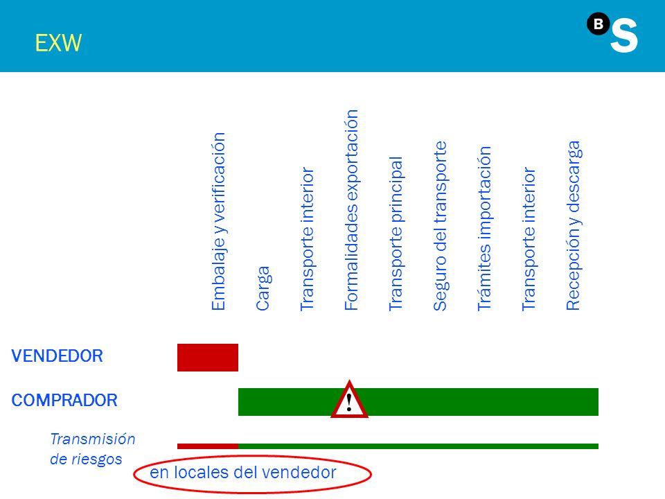 EXW Embalaje y verificación Carga Transporte interior Formalidades exportación Transporte principal Seguro del transporte Trámites importación Transpo