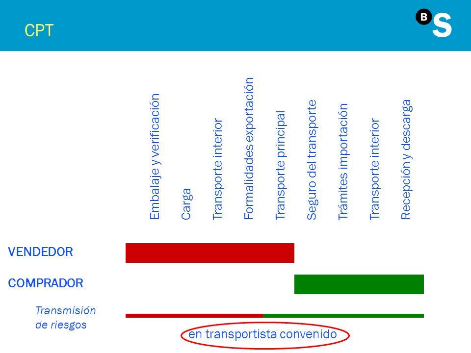 CPT VENDEDOR COMPRADOR Transmisión de riesgos en transportista convenido Embalaje y verificación Carga Transporte interior Formalidades exportación Tr