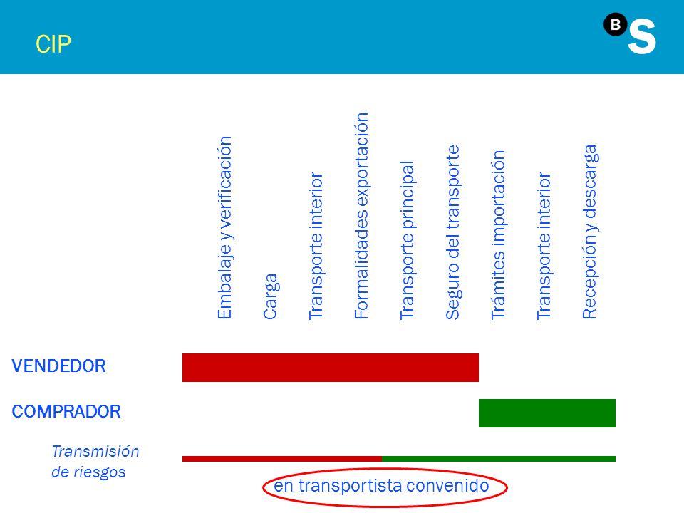 CIP VENDEDOR COMPRADOR Transmisión de riesgos en transportista convenido Embalaje y verificación Carga Transporte interior Formalidades exportación Tr