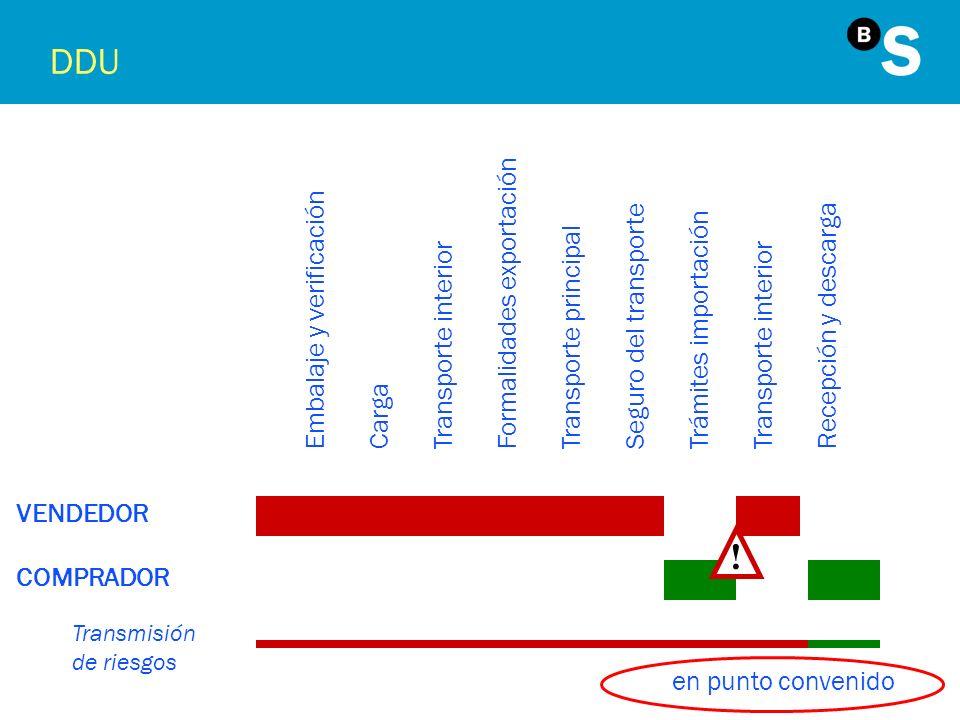 DDU VENDEDOR COMPRADOR Transmisión de riesgos en punto convenido Embalaje y verificación Carga Transporte interior Formalidades exportación Transporte