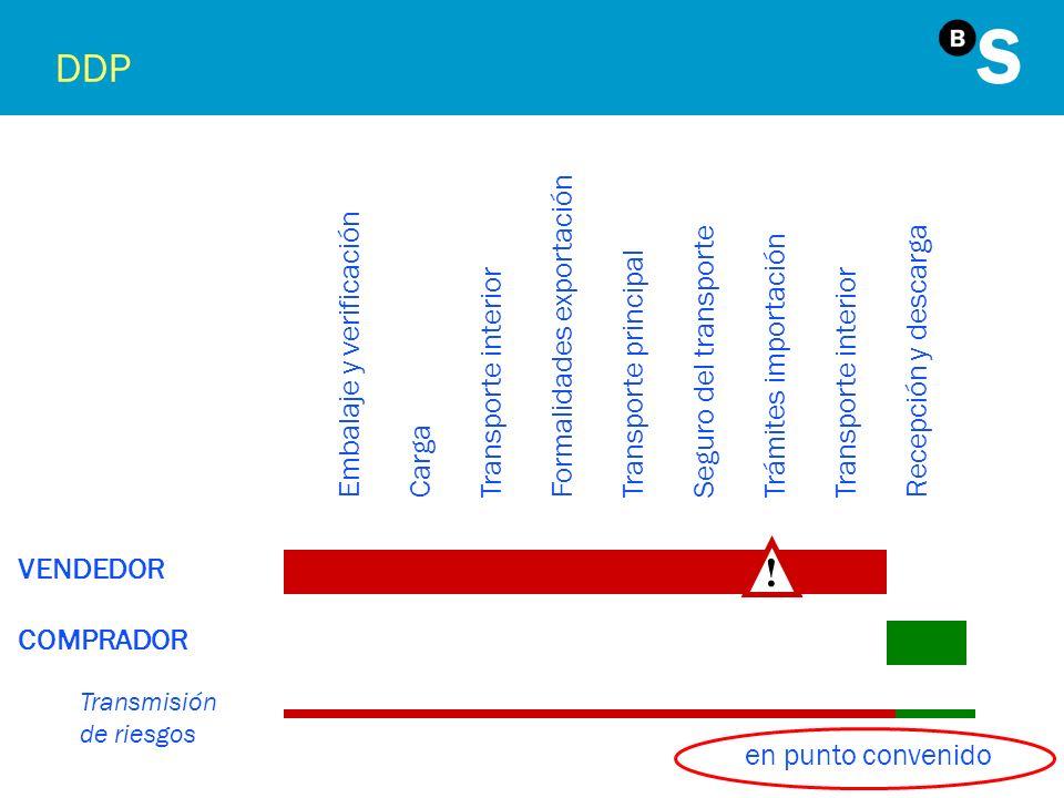 DDP VENDEDOR COMPRADOR Transmisión de riesgos en punto convenido Embalaje y verificación Carga Transporte interior Formalidades exportación Transporte