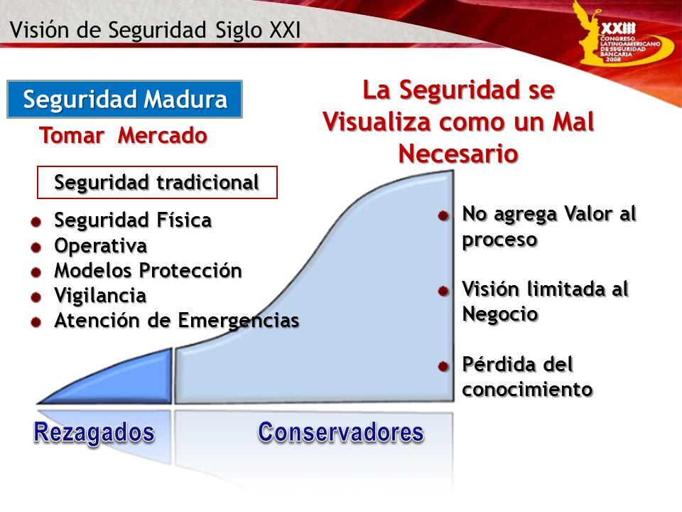 Seguridad Madura Tomar Mercado Visión de Seguridad Siglo XXI Seguridad tradicional Seguridad Física Operativa Modelos Protección Vigilancia Atención d