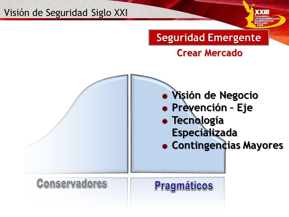 Seguridad Emergente Crear Mercado Visión de Seguridad Siglo XXI Visión de Negocio Prevención – Eje Tecnología Especializada Contingencias Mayores