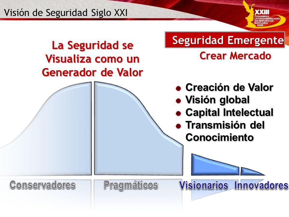 Visión de Seguridad Siglo XXI Seguridad Emergente Crear Mercado La Seguridad se Visualiza como un Generador de Valor Creación de Valor Visión global C