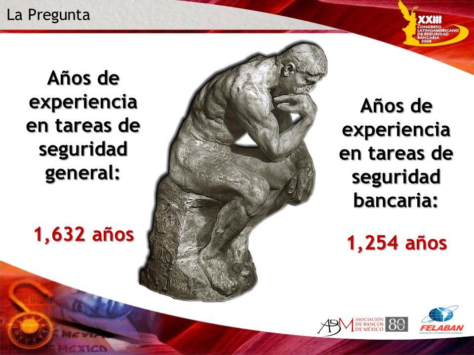 La Pregunta Años de experiencia en tareas de seguridad general: 1,632 años Años de experiencia en tareas de seguridad bancaria: 1,254 años