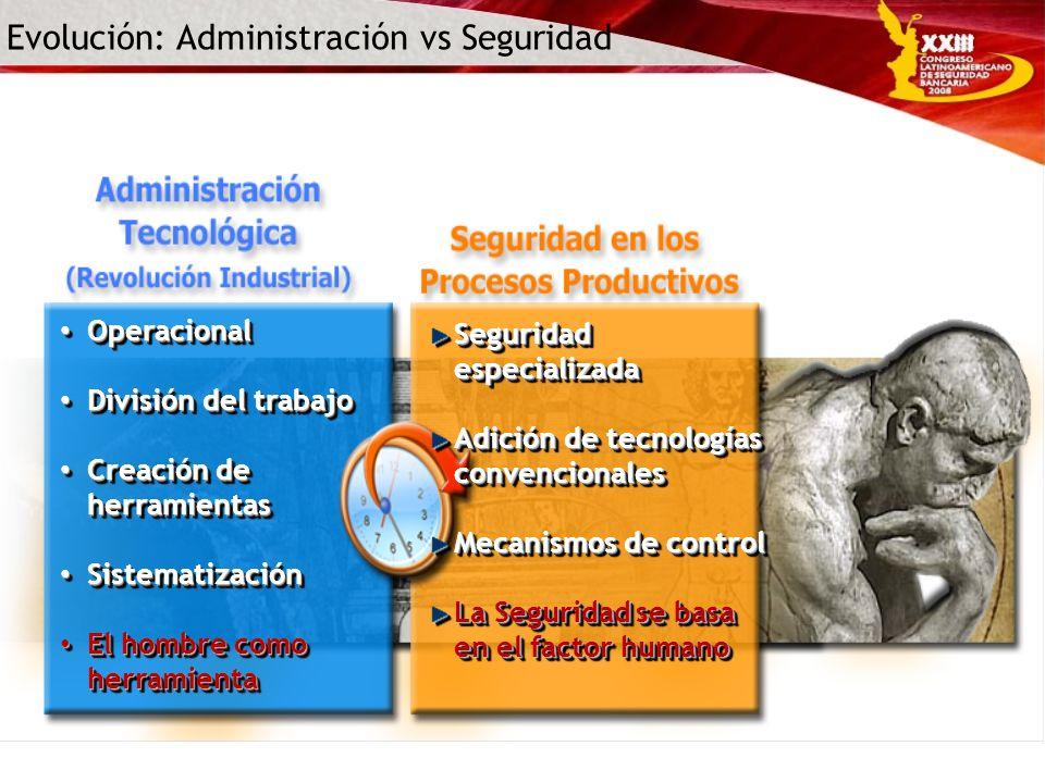 Evolución: Administración vs Seguridad Operacional Operacional División del trabajo División del trabajo Creación de herramientas Creación de herramie