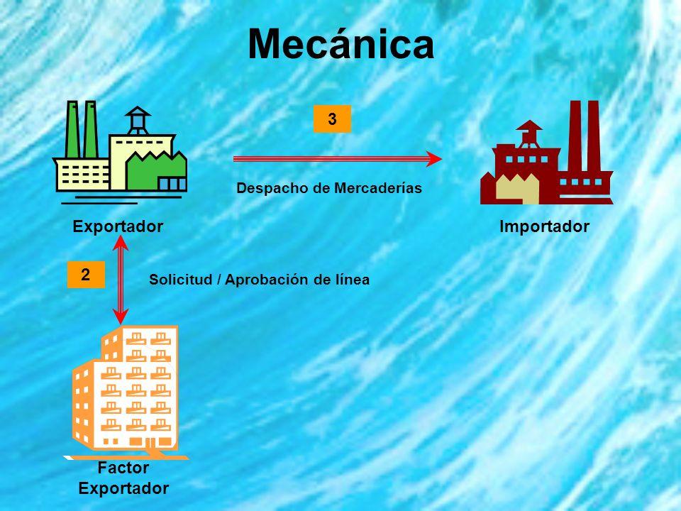 Mecánica ExportadorImportador Factura Proforma Orden de Compra Libre negociación 1