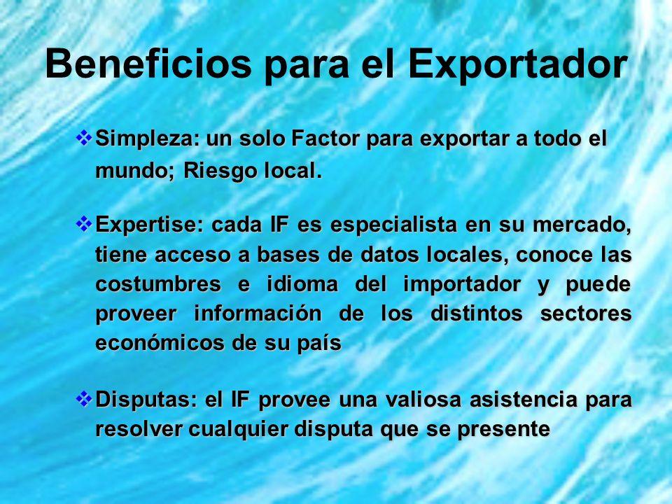 Exportador Importador Import Factor Export Factor 1 Protección contra impago 2 Cobranza 3 Financiamiento 4 Administration Cuentas Distribución de las