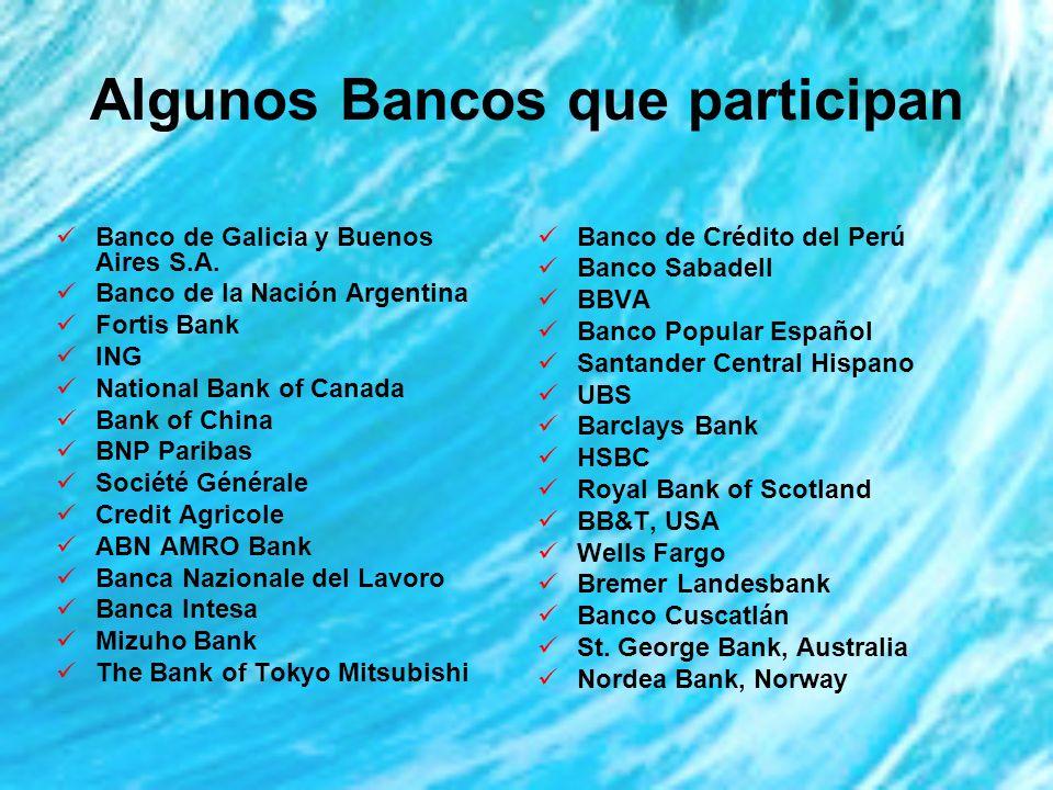 Beneficios para el Importador NO requiere utilizar su capacidad financiera en los bancos, ya que no necesita abrir una carta de crédito para realizar