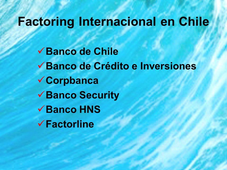 Algunos Bancos que participan Banco de Galicia y Buenos Aires S.A. Banco de la Nación Argentina Fortis Bank ING National Bank of Canada Bank of China