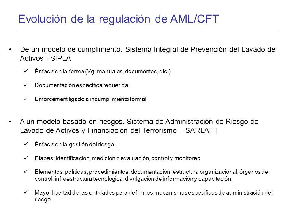 Evolución de la regulación de AML/CFT De un modelo de cumplimiento. Sistema Integral de Prevención del Lavado de Activos - SIPLA Énfasis en la forma (