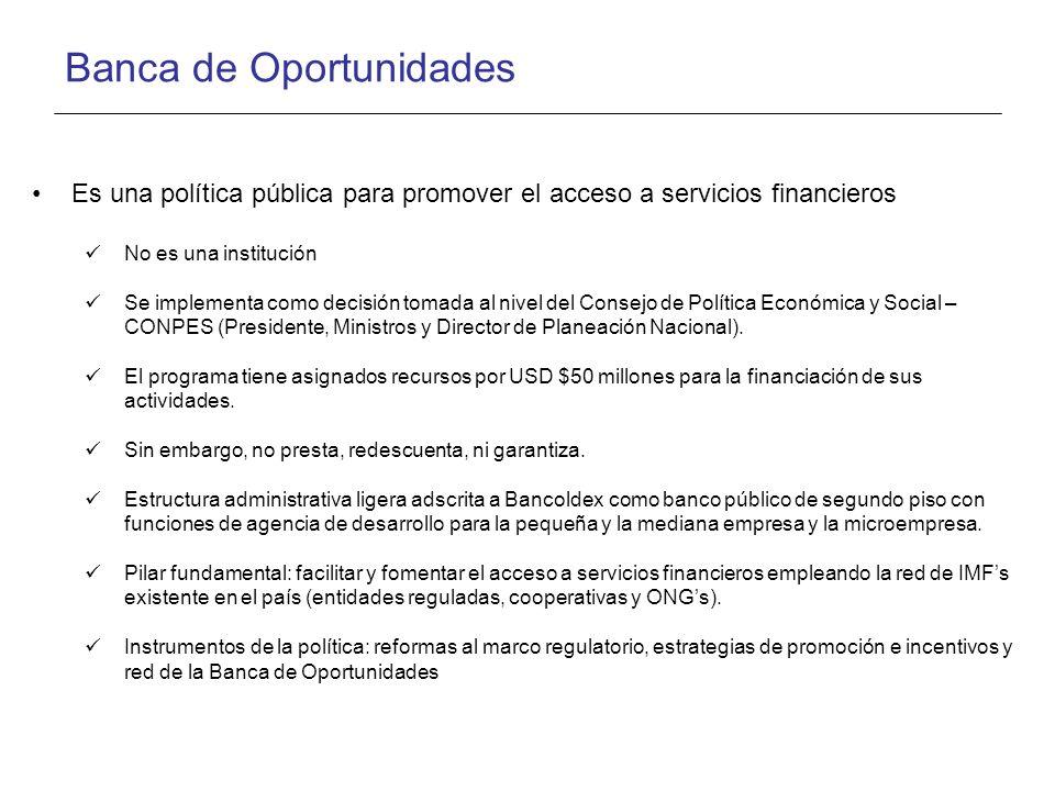 Banca de Oportunidades Es una política pública para promover el acceso a servicios financieros No es una institución Se implementa como decisión tomada al nivel del Consejo de Política Económica y Social – CONPES (Presidente, Ministros y Director de Planeación Nacional).