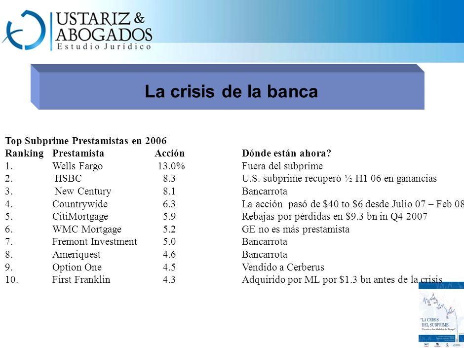 1.Comprenden préstamos hipotecarios realizados bajo sub estándares de criterios de riesgo. 2.Alt-A; ninja. 3.Procesos de titularización y distribución