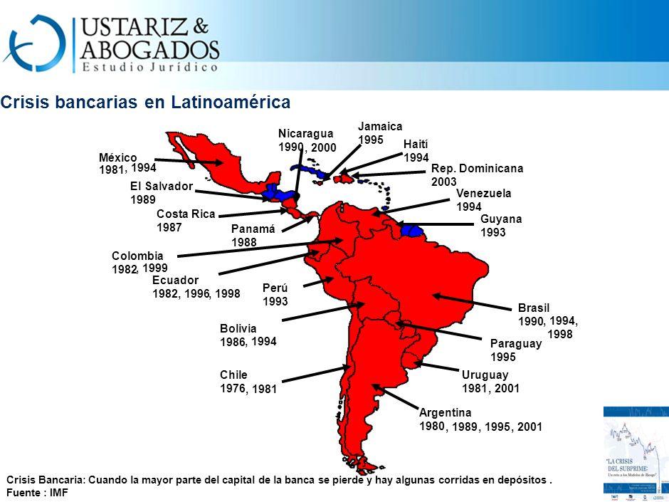 MÉXICO DIC´94 RUSIA AGO´98 BRASIL ´98 ARGENTINA 95 - DIC´01 11- SEP- 01- 2008 Crisis financieras de impacto mundial TURQUIA 94-01 ASIA JUL´97