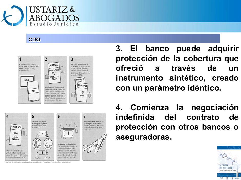 CDO 2. Se presenta el contrato entre quien vende la protección y quien la adquiere, cuya referencia de riesgo por incumplimiento sería la compañía emi