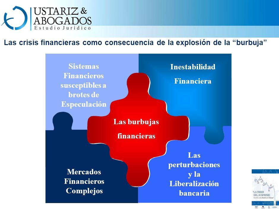 0.0% 2.0% 4.0% 6.0% 8.0% 10.0% 12.0% 14.0% 1935194519551965197519851995 Capital / Activos Totales Capitalización Bancaria 1935 1998 Depresión II Guerr