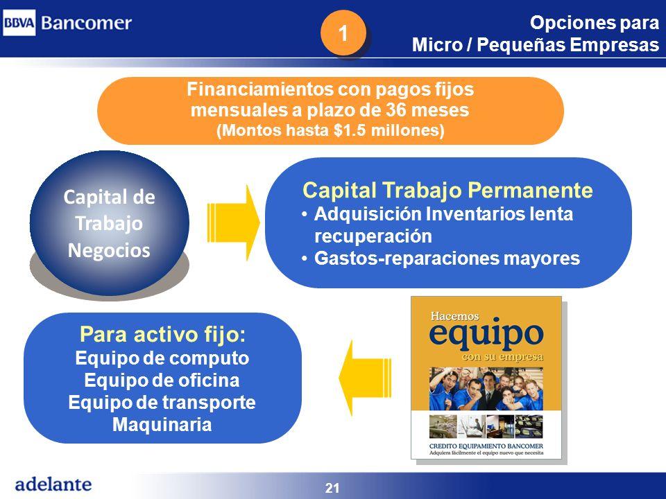 21 Financiamientos con pagos fijos mensuales a plazo de 36 meses (Montos hasta $1.5 millones) Capital Trabajo Permanente Adquisición Inventarios lenta
