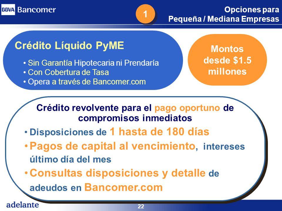22 Crédito Líquido PyME Sin Garantía Hipotecaria ni Prendaría Con Cobertura de Tasa Opera a través de Bancomer.com Montos desde $1.5 millones Crédito