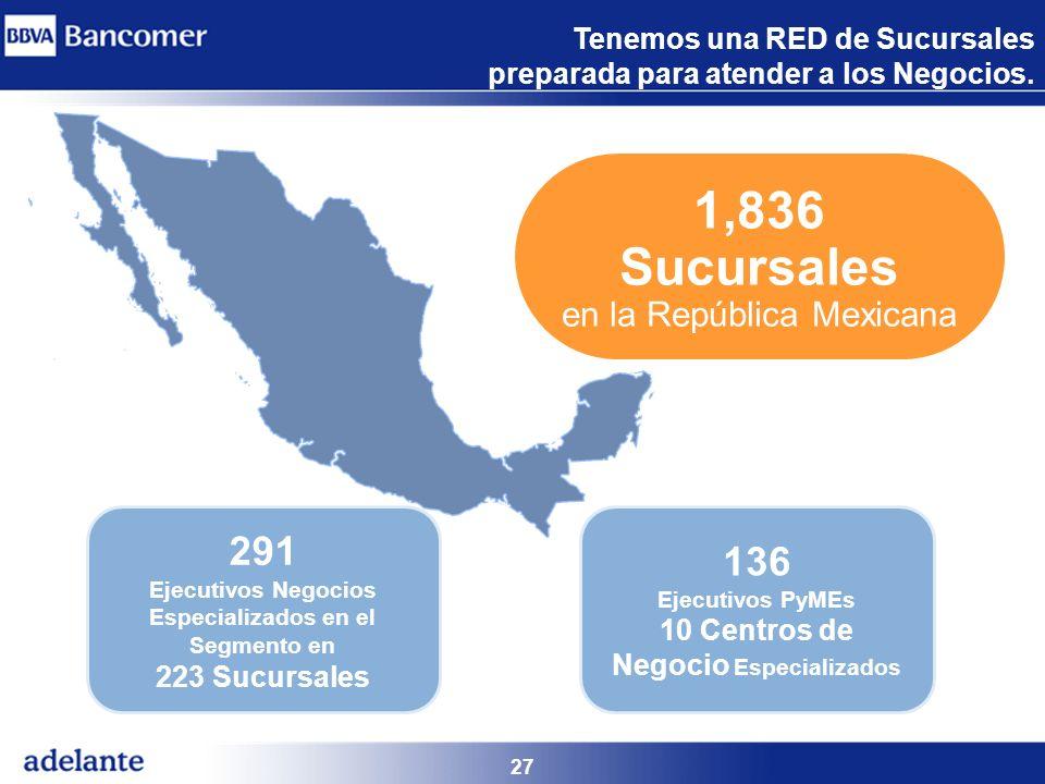 27 Tenemos una RED de Sucursales preparada para atender a los Negocios. 1,836 Sucursales en la República Mexicana 291 Ejecutivos Negocios Especializad