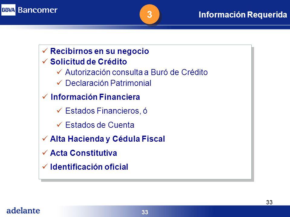 33 Recibirnos en su negocio Solicitud de Crédito Autorización consulta a Buró de Crédito Declaración Patrimonial Información Financiera Estados Financ