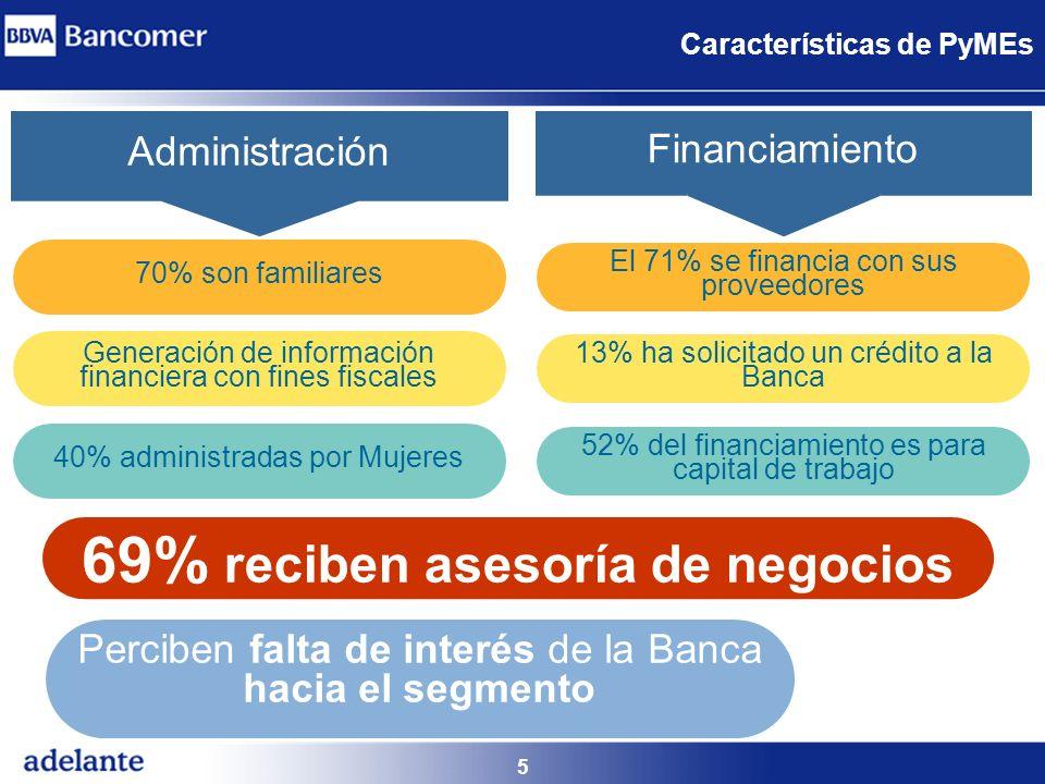 5 El 71% se financia con sus proveedores 52% del financiamiento es para capital de trabajo 13% ha solicitado un crédito a la Banca Perciben falta de i