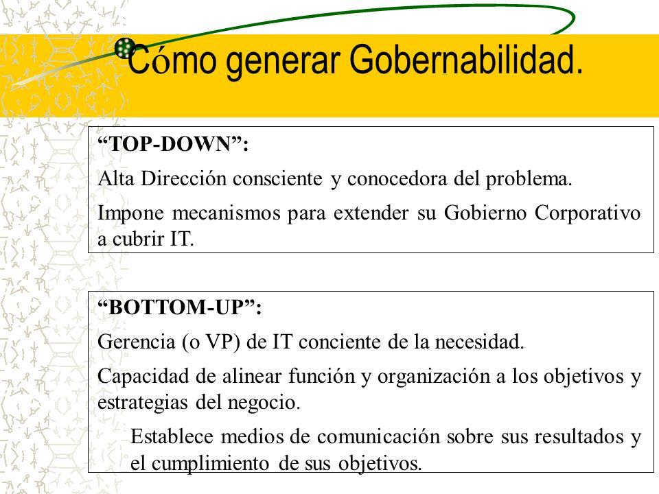 C ó mo generar Gobernabilidad. TOP-DOWN: Alta Dirección consciente y conocedora del problema. Impone mecanismos para extender su Gobierno Corporativo