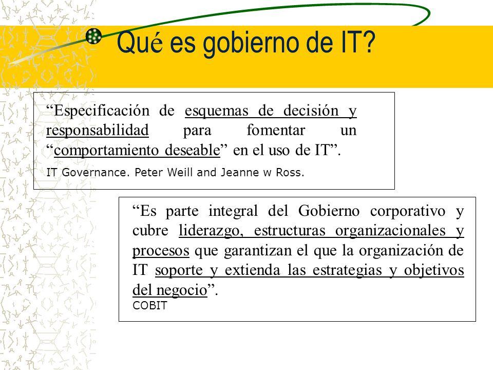 Qu é es gobierno de IT? Especificación de esquemas de decisión y responsabilidad para fomentar uncomportamiento deseable en el uso de IT. IT Governanc