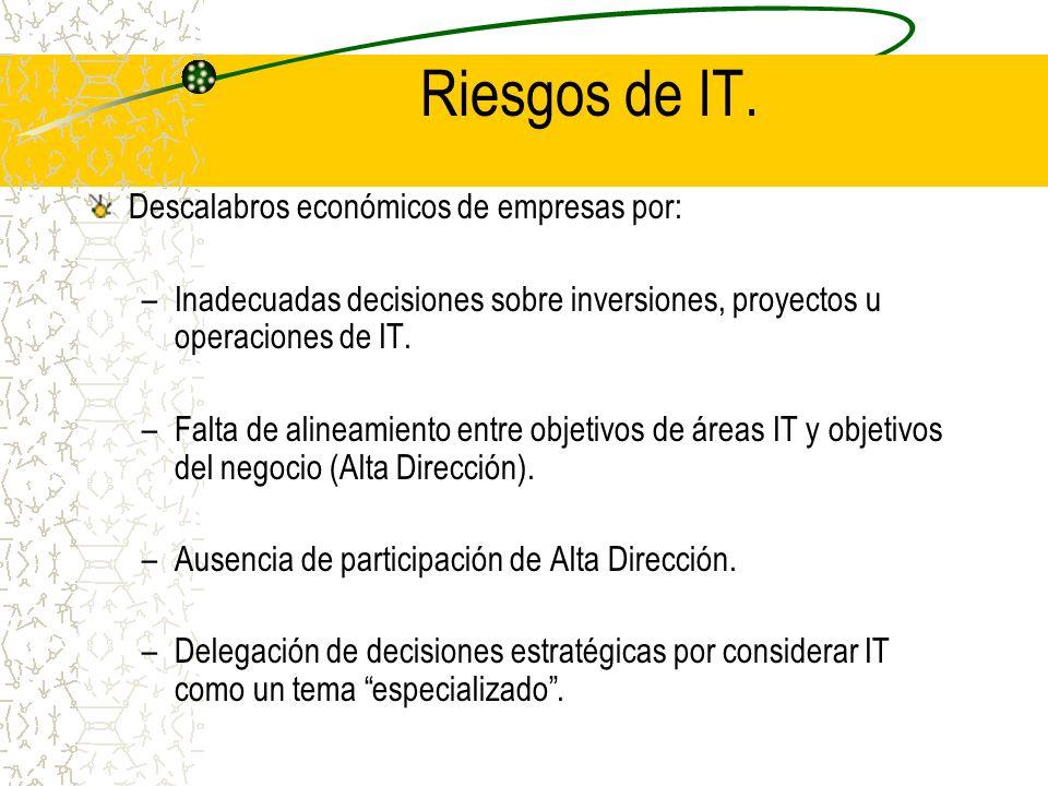 Riesgos de IT. Descalabros económicos de empresas por: –Inadecuadas decisiones sobre inversiones, proyectos u operaciones de IT. –Falta de alineamient