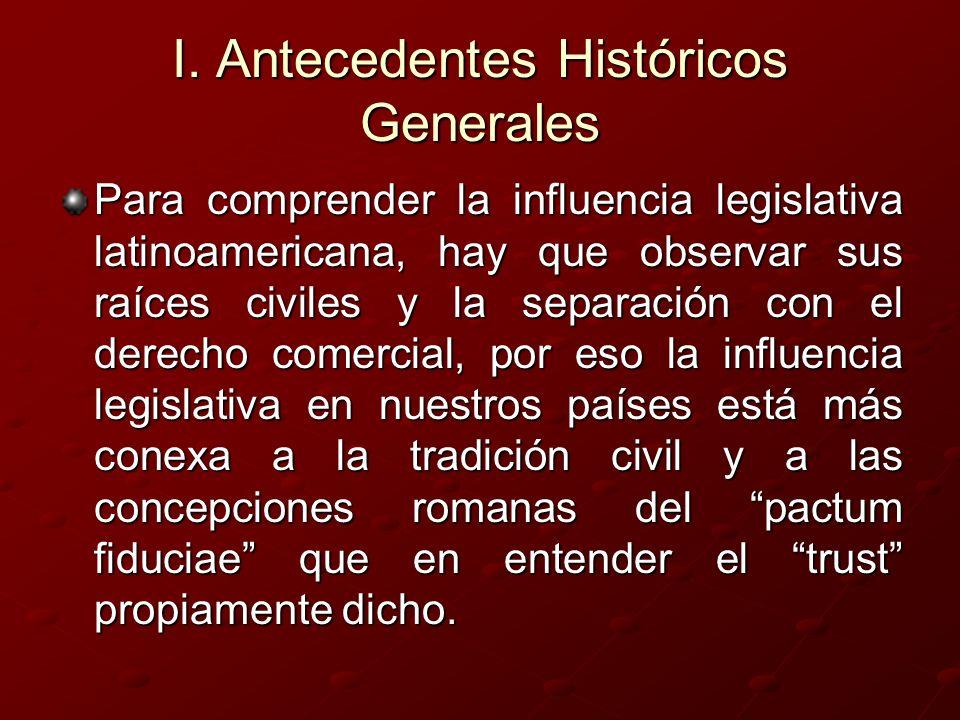 I. Antecedentes Históricos Generales Para comprender la influencia legislativa latinoamericana, hay que observar sus raíces civiles y la separación co