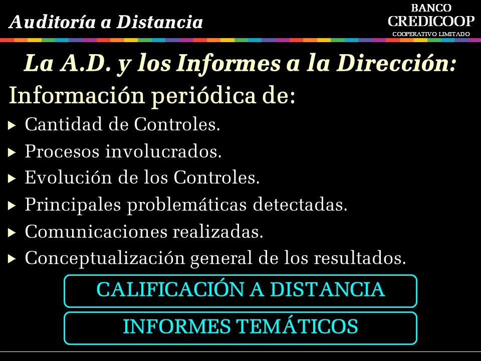 La A.D. y los Informes a la Dirección: Información periódica de: Cantidad de Controles. Procesos involucrados. Evolución de los Controles. Principales