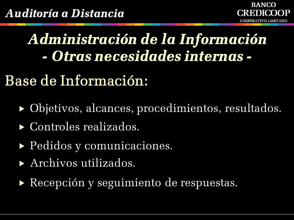 Objetivos, alcances, procedimientos, resultados. Base de Información: Controles realizados. Pedidos y comunicaciones. Archivos utilizados. Recepción y