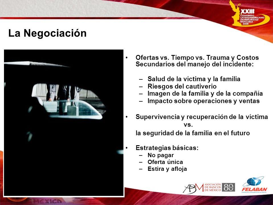 Ofertas vs. Tiempo vs. Trauma y Costos Secundarios del manejo del incidente: –Salud de la víctima y la familia –Riesgos del cautiverio –Imagen de la f