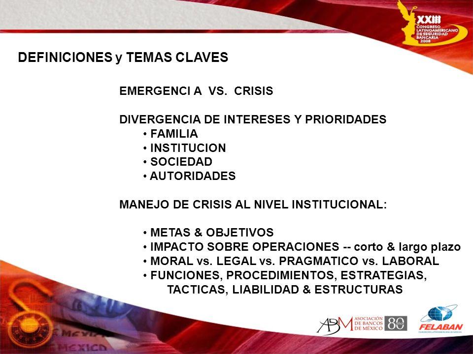 DEFINICIONES y TEMAS CLAVES EMERGENCI A VS. CRISIS DIVERGENCIA DE INTERESES Y PRIORIDADES FAMILIA INSTITUCION SOCIEDAD AUTORIDADES MANEJO DE CRISIS AL