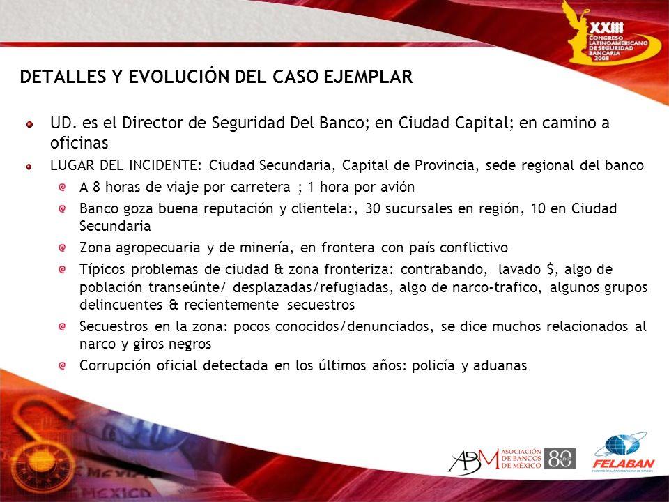 DETALLES Y EVOLUCIÓN DEL CASO EJEMPLAR UD. es el Director de Seguridad Del Banco; en Ciudad Capital; en camino a oficinas LUGAR DEL INCIDENTE: Ciudad