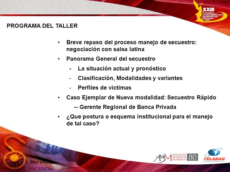 PROGRAMA DEL TALLER Breve repaso del proceso manejo de secuestro: negociación con salsa latina Panorama General del secuestro - La situación actual y