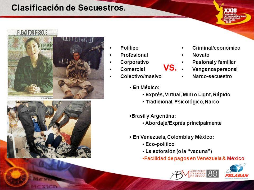 Criminal/económico Novato Pasional y familiar Venganza personal Narco-secuestro VS. En México: Exprés, Virtual, Mini o Light, Rápido Tradicional, Psic