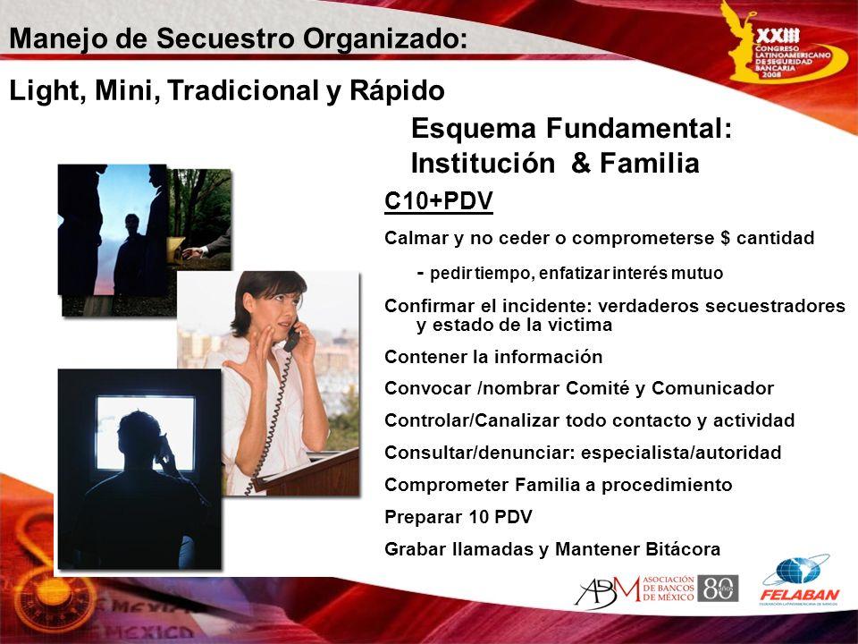 Manejo de Secuestro Organizado: Light, Mini, Tradicional y Rápido Esquema Fundamental: Institución & Familia C10+PDV Calmar y no ceder o comprometerse