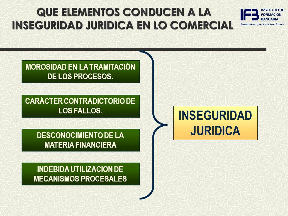 MOROSIDAD EN LA TRAMITACIÓN DE LOS PROCESOS. CARÁCTER CONTRADICTORIO DE LOS FALLOS. DESCONOCIMIENTO DE LA MATERIA FINANCIERA QUE ELEMENTOS CONDUCEN A