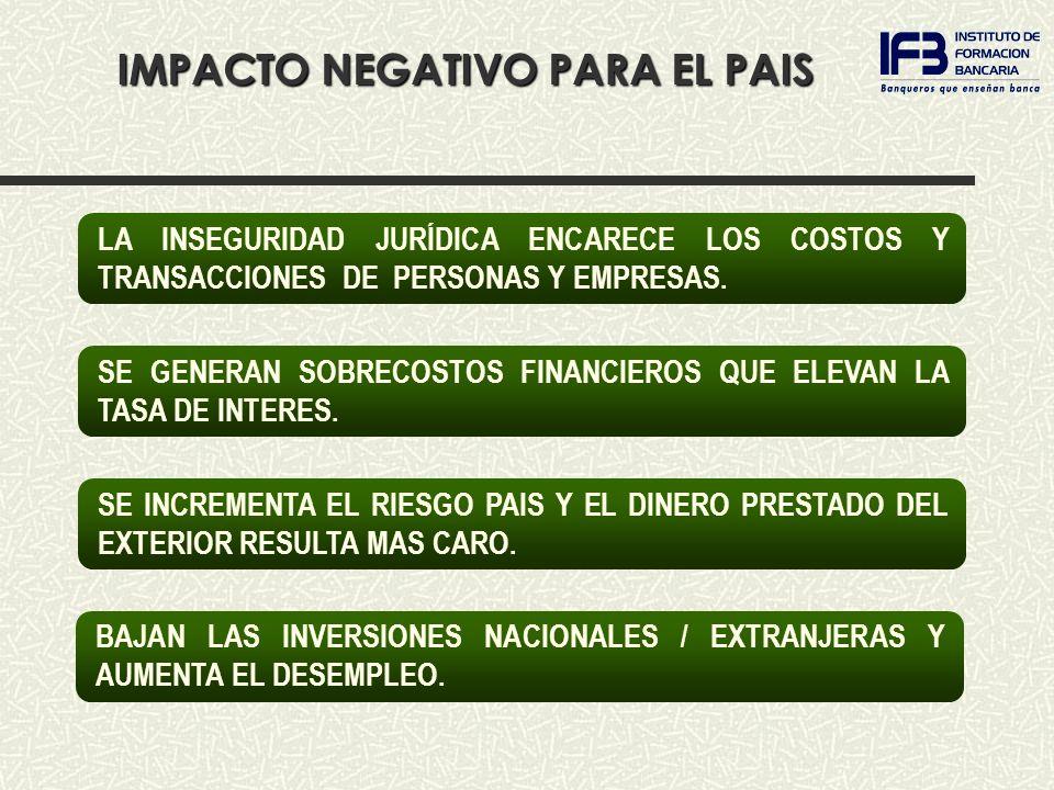 IMPACTO NEGATIVO PARA EL PAIS LA INSEGURIDAD JURÍDICA ENCARECE LOS COSTOS Y TRANSACCIONES DE PERSONAS Y EMPRESAS. SE GENERAN SOBRECOSTOS FINANCIEROS Q