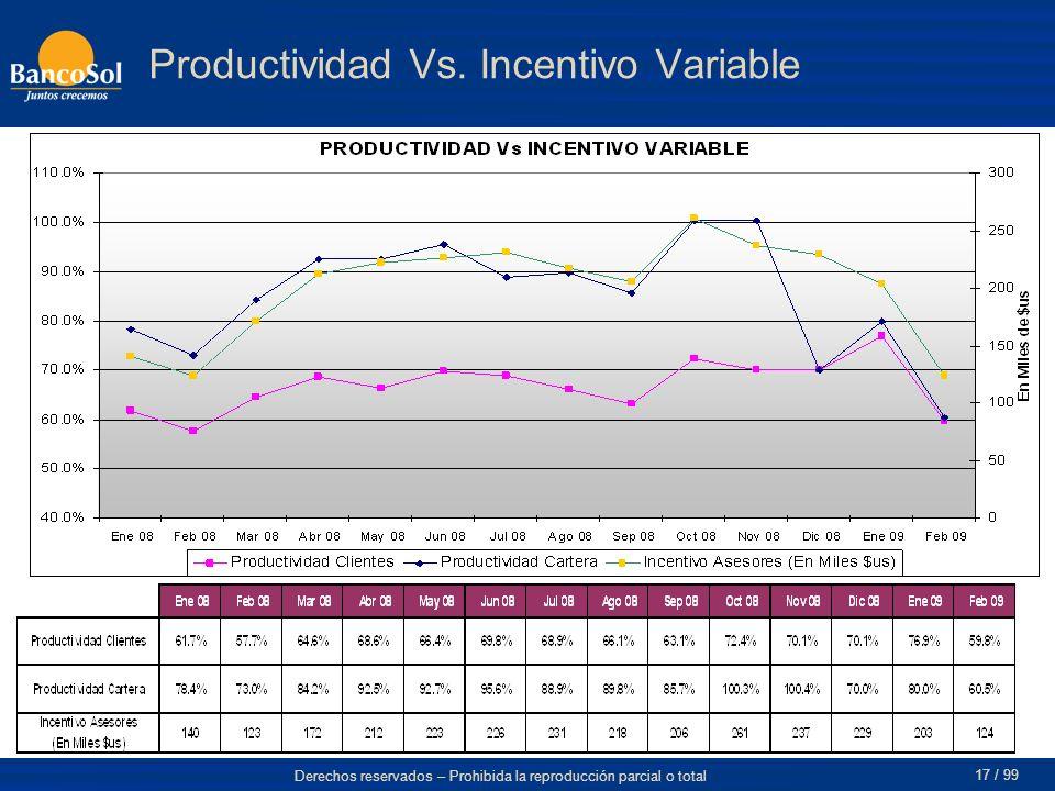 Derechos reservados – Prohibida la reproducción parcial o total 17 / 99 Productividad Vs. Incentivo Variable