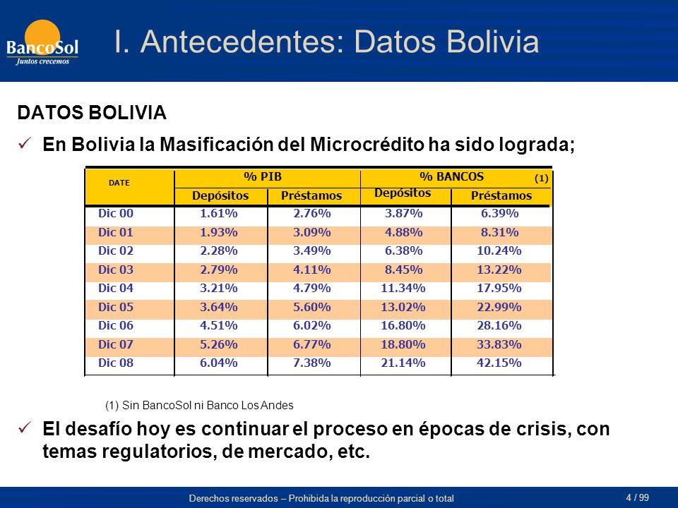 Derechos reservados – Prohibida la reproducción parcial o total 4 / 99 I. Antecedentes: Datos Bolivia DATOS BOLIVIA En Bolivia la Masificación del Mic