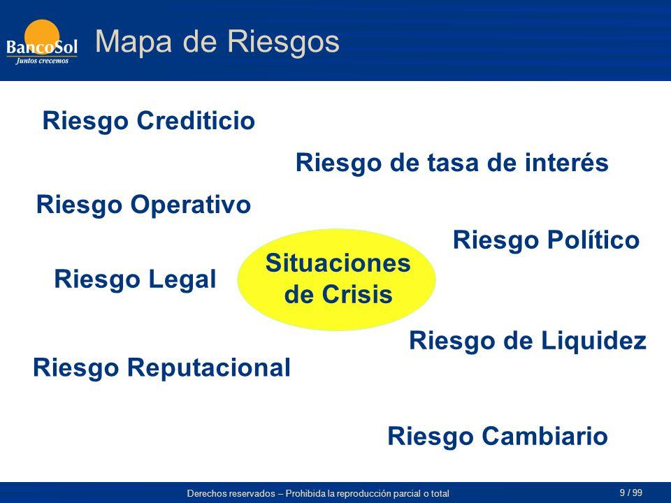 Derechos reservados – Prohibida la reproducción parcial o total 9 / 99 Mapa de Riesgos Situaciones de Crisis Riesgo Crediticio Riesgo de tasa de inter