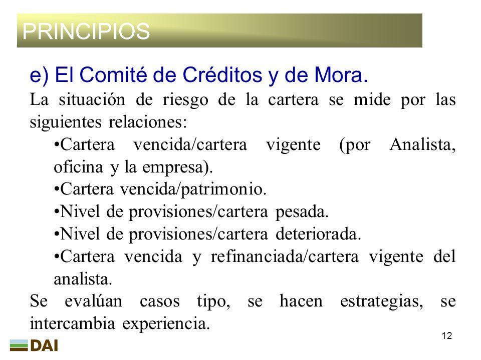 12 PRINCIPIOS e) El Comité de Créditos y de Mora. La situación de riesgo de la cartera se mide por las siguientes relaciones: Cartera vencida/cartera